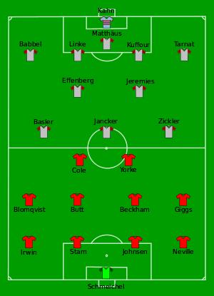 formazioni 1999