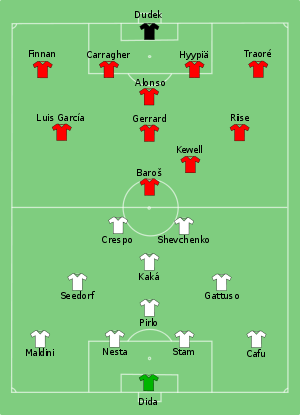 Milan_vs_Liverpool_squadre