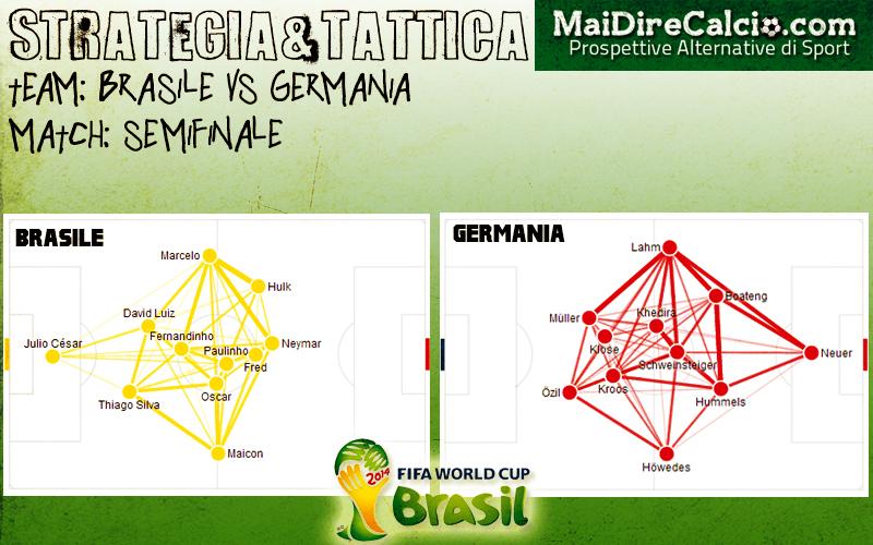 brasile-germaniastrategia