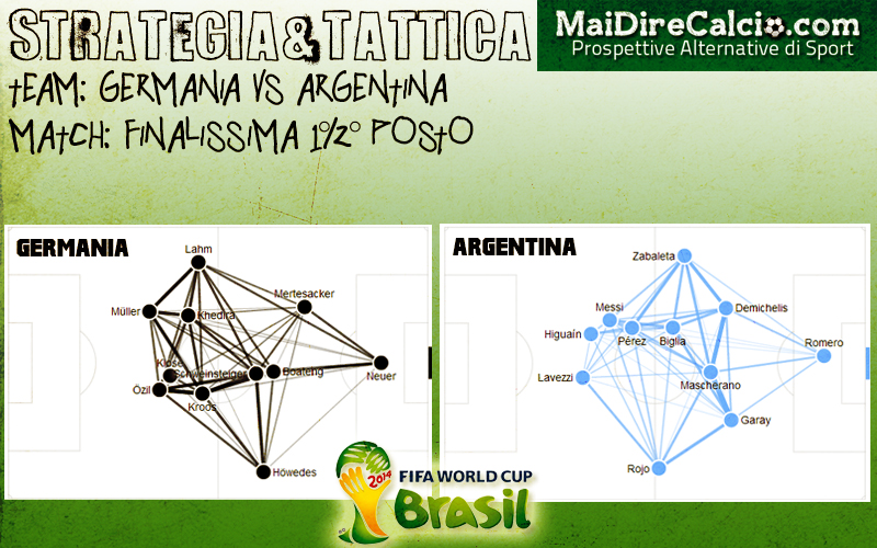 germania-argentinastrategia
