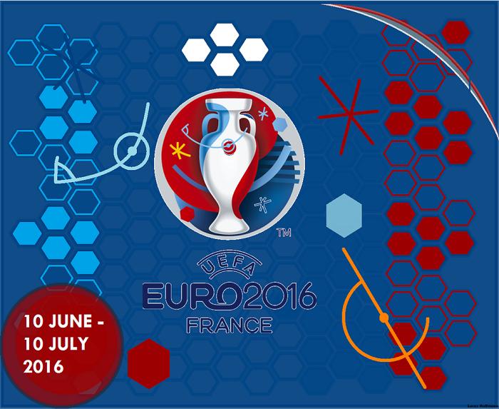 Euro 2016 - Fonte UEFA