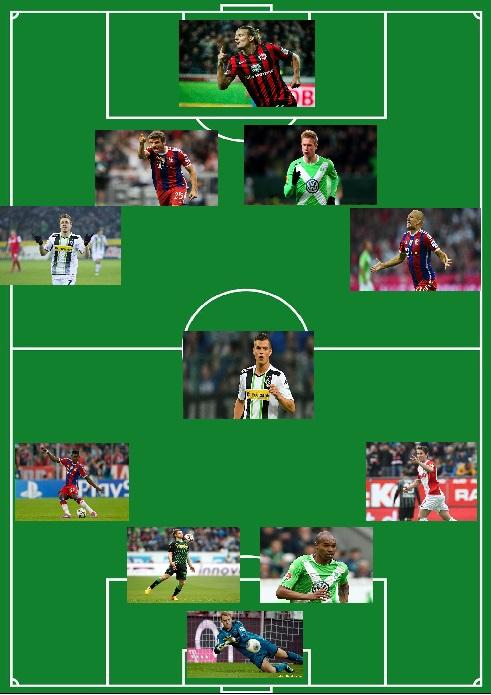 Top 11 Bundesliga