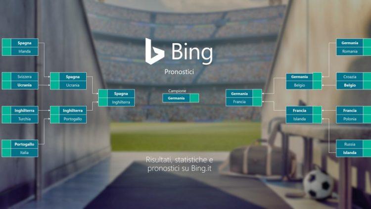 Il tabellone di Euro 2016 secondo Microsoft Bing - Fonte: Bing.it