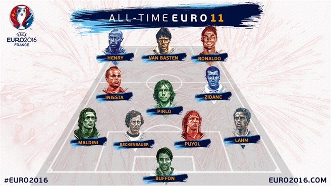 Top 11 Europei, tre italiani nella squadra ideale di tutti i tempi