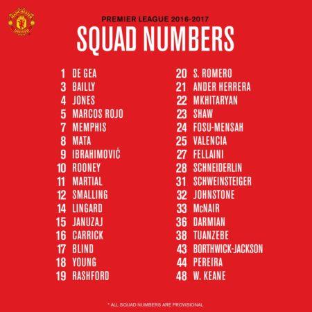 manchester united numeri maglia