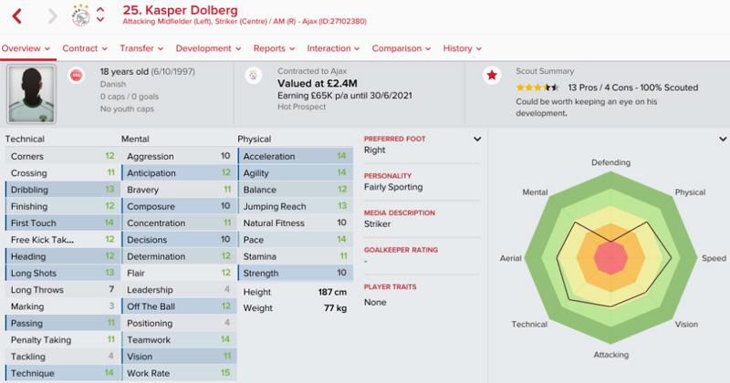 Kasper Dolberg - Football Manager 2017