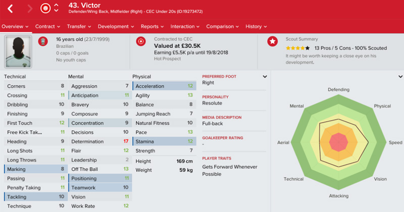 Victor - Football Manager