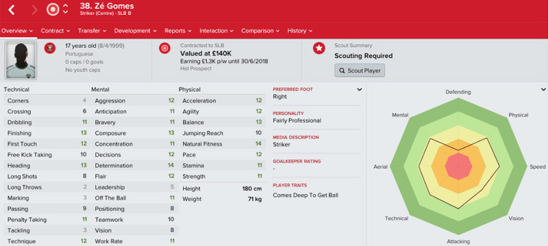 Zé Gomes - Football Manager 2017