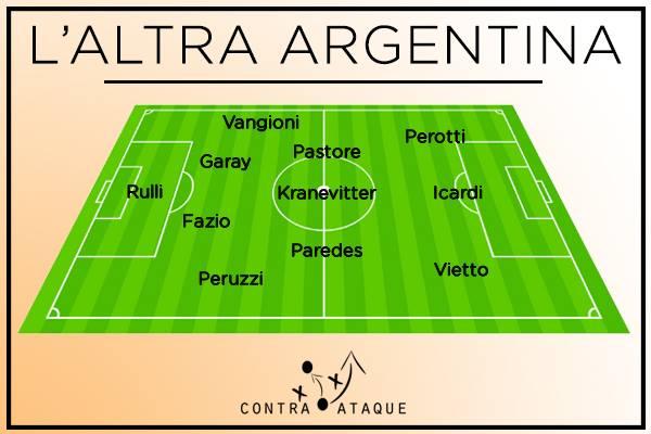 Argentina alternative