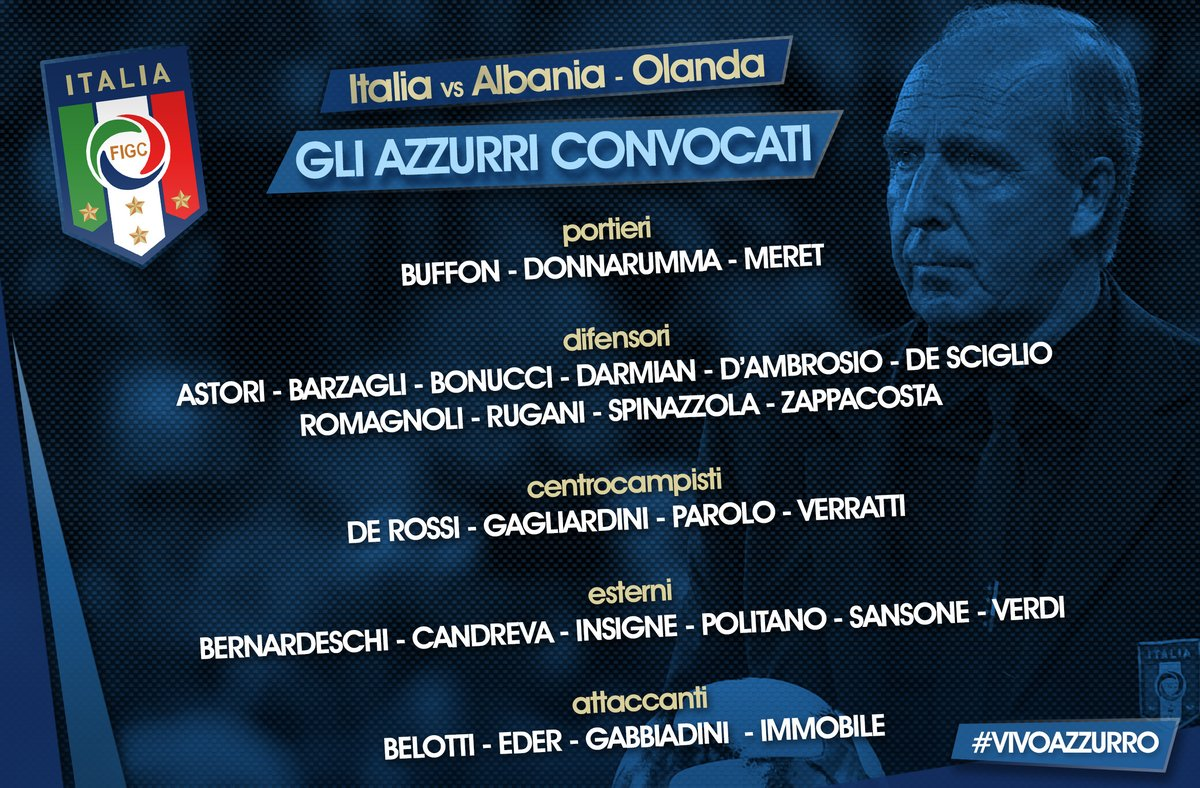 Italia-Albania, le probabili formazioni: quattro punte per Ventura, De Biasi attendista