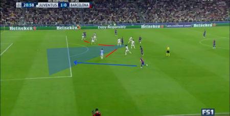 Juve Dybala: determinato a passare il turno contro il Barcellona