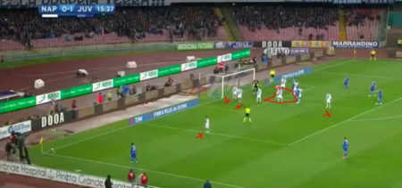 Napoli difesa su corner