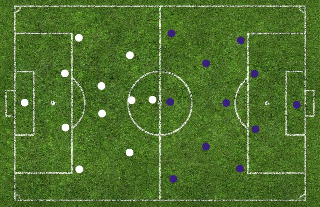 Schieramenti di gioco Juventus barcellona