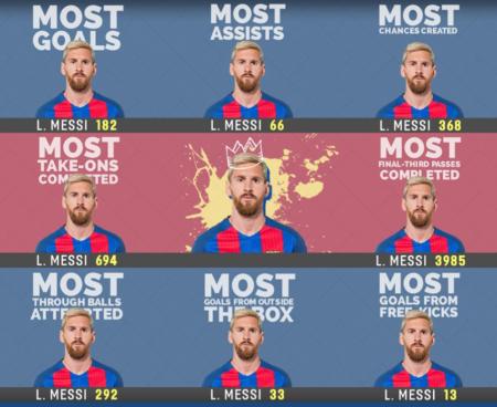 Foto tratta dal sito della Liga