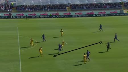 L'inserimento di Thereau seguendo il portatore di palla ha portato successivamente al gol della Fiorentina