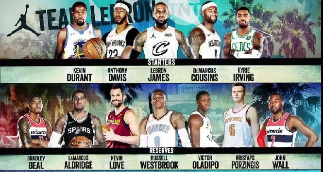All-Star Game 2018 Nba
